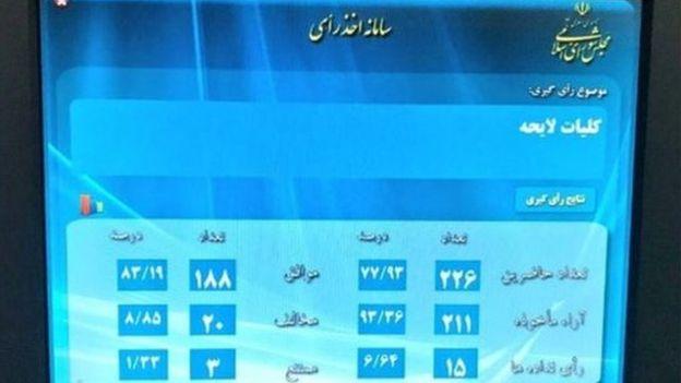 تصویب لایحه تابعیت فرزندان حاصل از ازدواج زنان ایرانی با مردان خارجی در 22 و 23 اردیبهشت 1398